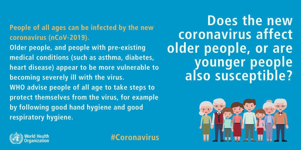 older or younger people affected by COVID-19 coronavirus