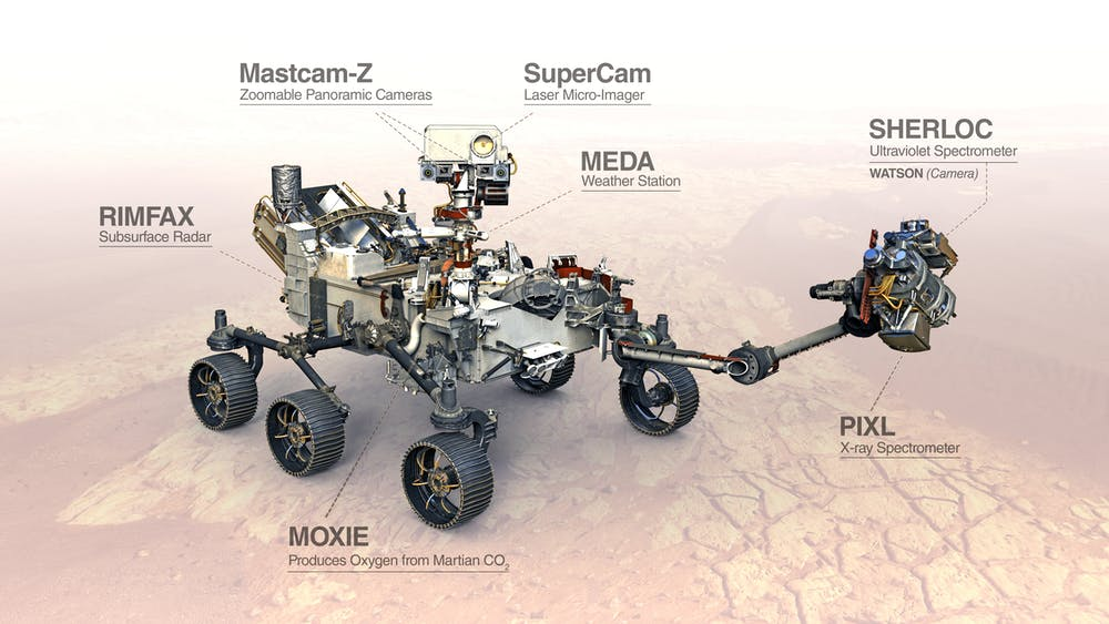perseverance __ perseverance rover instruments_rover instruments